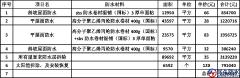屋面防水工程施工合同【通用版】