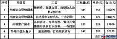 外墙防水工程施工合同【通用版】