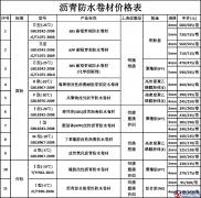 最新SBS防水卷材价格表【最终版】