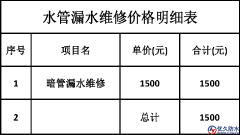 最新水管漏水维修价格明细表